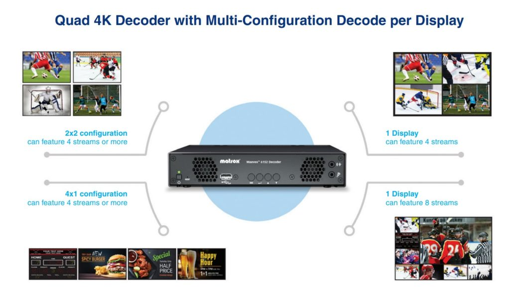 Matrox Maevex 6152 Quad 4K Decoder Appliance